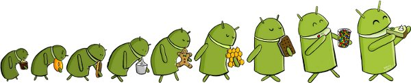 Android Key Lime Pie - Versiones
