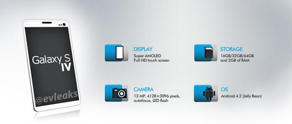 Se filtra un render del Samsung Galaxy S4