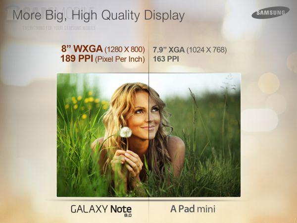Pantalla Samsung Galaxy Note 8 iPad mini