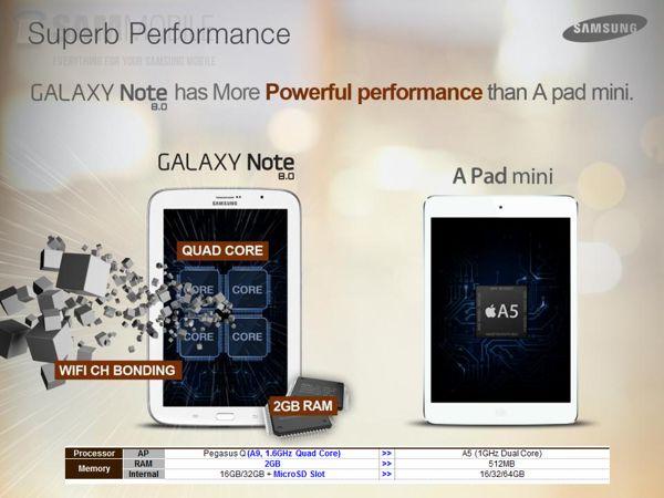 Rendimiento Samsung Galaxy Note 8 iPad mini