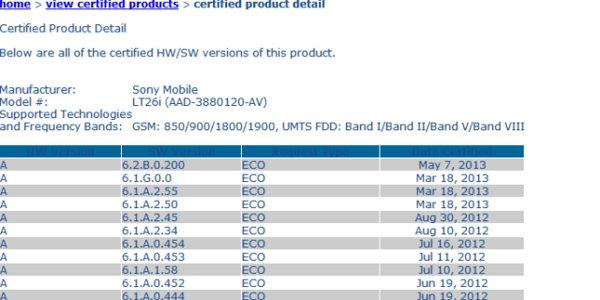 Certificacion de actualización a Jelly Bean del Xperia S