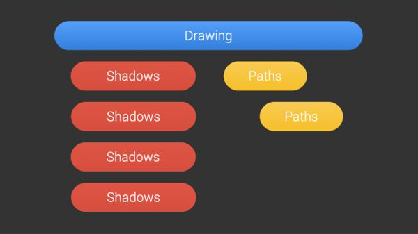 Drawing en Android 4.3