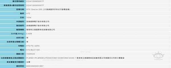 HTC Desire 200 certificación