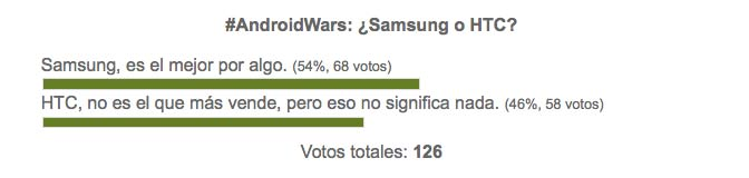 #AndroidWars, guerra de androides: Samsung vs HTC