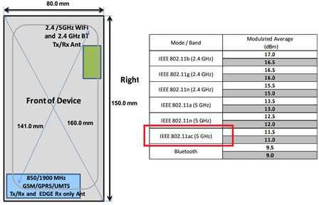 Filtración concepto Samsung Galaxy Note 2 Snapdragon 600