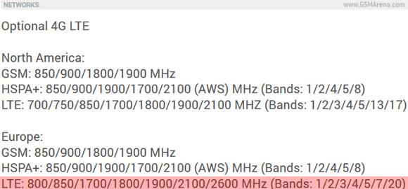 Redes LTE para el Nexus 7 2013 europeo