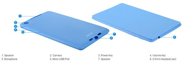 Travel Cover para el Nexus 7 2013