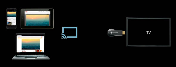 Chromecast: el contenido de tu Android a la TV sin cables