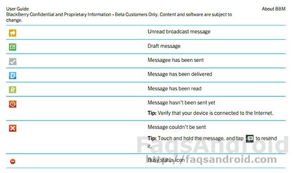 Aparece el manual de uso de Blackberry Messenger para Android