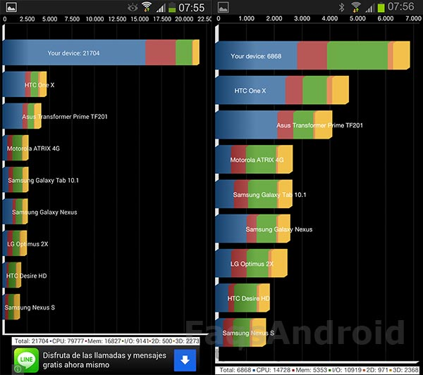 Comparativa Samsung Galaxy Note 3 vs Samsung Galaxy Note 2: Quadrant