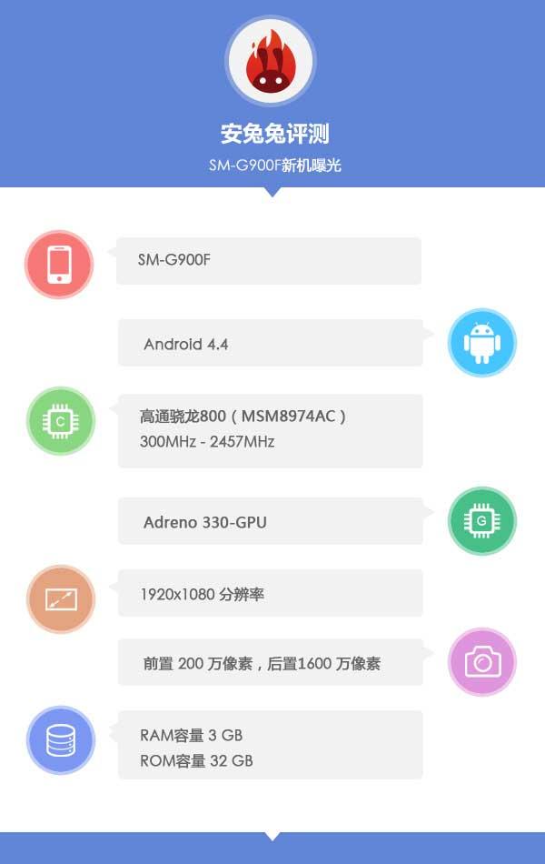 Benchmark-Samsung-Galaxy-S5