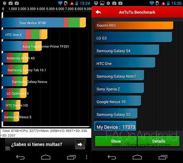 Benchmarks del Motorola Moto G: el Nexus que no lo es