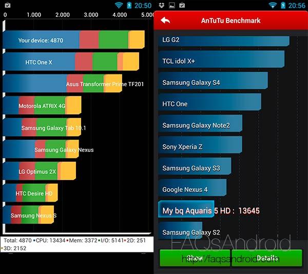 Benchmarks - Análisis del BQ Aquaris 5 HD en vídeo