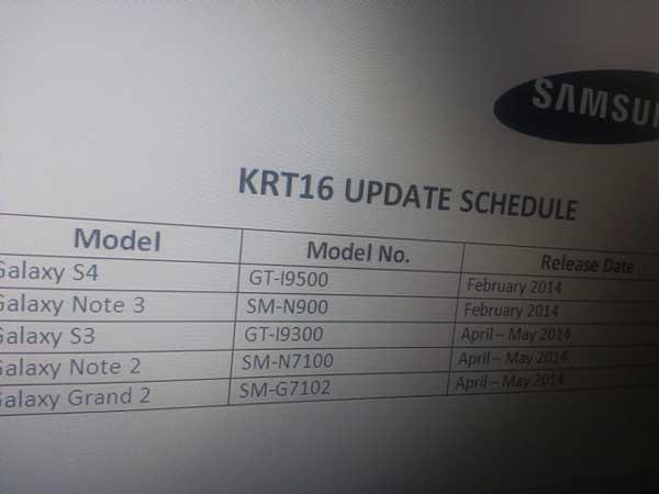 Android 4.4.2 KitKat para los Samsung Galaxy S3 y Note 2 en mayo