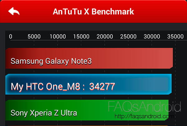 Análisis del HTC One M8: mucho más que un iPhone con Android