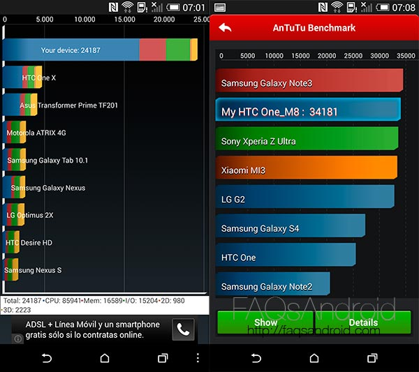Benchmarks HTC One M8