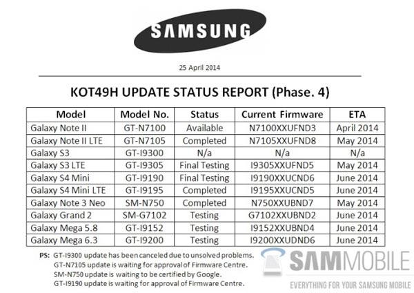 actualizar-samsung-galaxy-s3-kit-kat