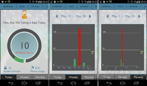 Descubre si eres un adicto al móvil con la app Breakfree