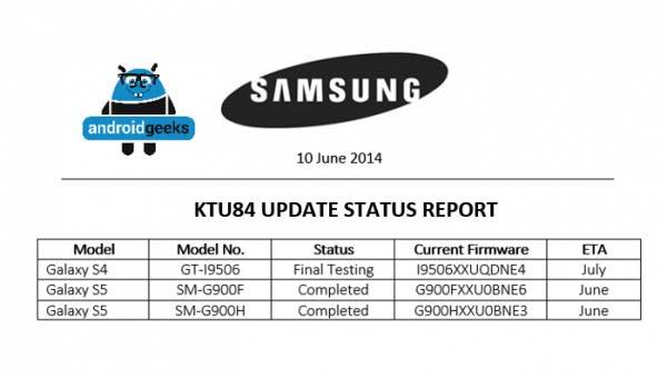 Más vida para el Samsung Galaxy S5 y Galaxy S4: actualización a KitKat 4.4.3 a la vista