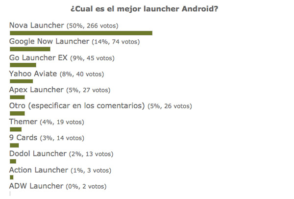 mejor-launcher-android