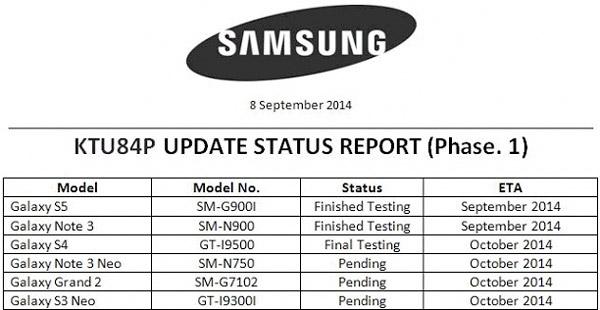 Lista oficial de móviles de Samsung con actualización a Android 4.4.4 Kit Kat