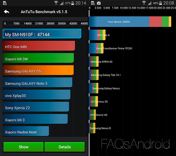 Benchmarks del Samsung Galaxy Note 4