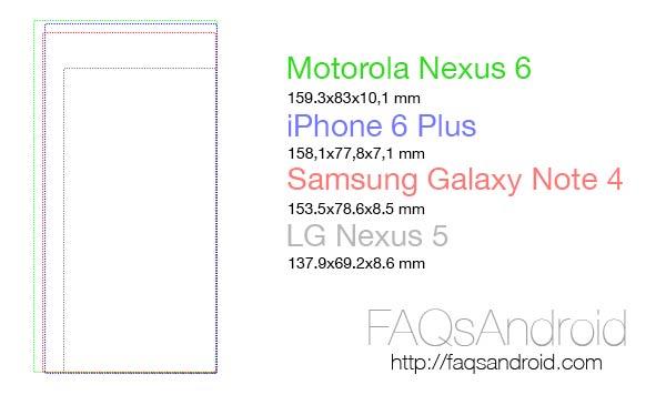 Medidas Nexus 6