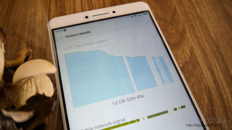 Xiaomi Mi Max Autonomía